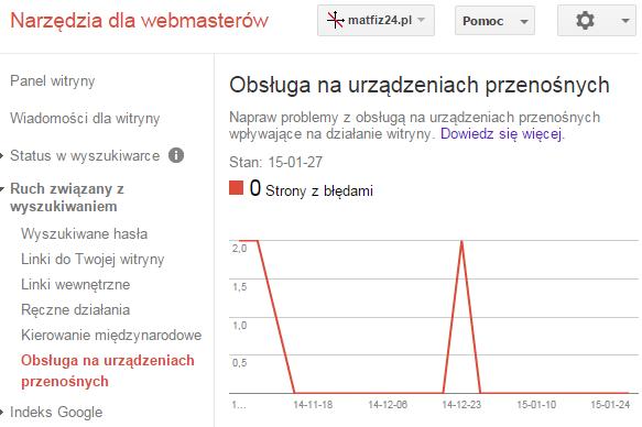 Obsługa na urządzeniach przenośnych google webmaster tools