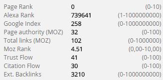 parametry matfiz24