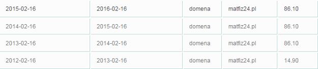 ile zapłaciłem za rejestrację i odnowienie domeny w webd