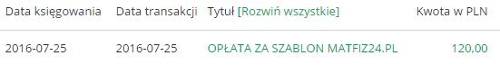 120 zł przychodu za szablon matfiz24.pl
