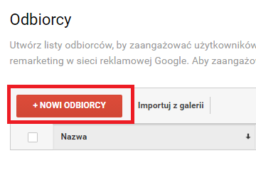 odbiorcy google analytics