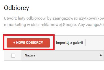 odbiorcy google analytics