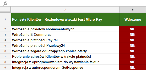 pomysły klientów dotyczące fast micro pay