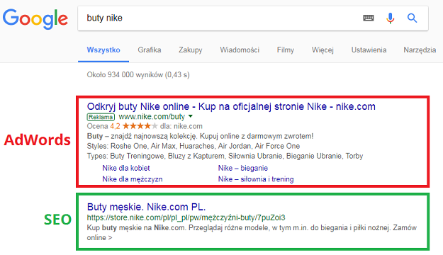 reklama adwords i seo