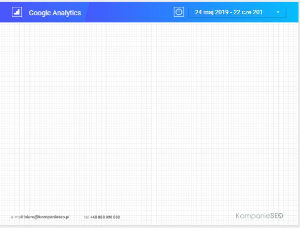 widok raportu po dodaniu przycisku zmiany dat